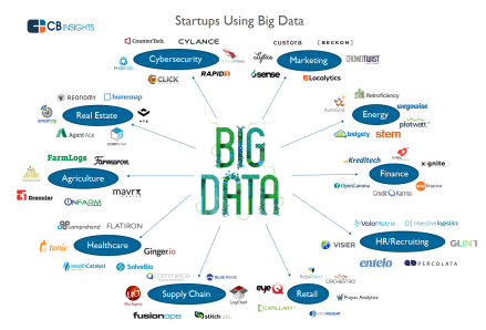 Big-Data-Map2